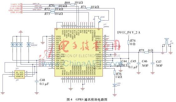基于GPRS的接触网补偿装置远程监控系统设计