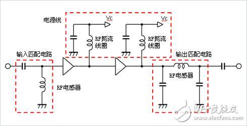 pa放大电路设计的几种思路