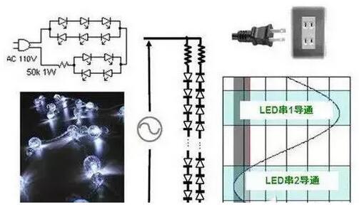 选择led驱动电源的拓扑结构