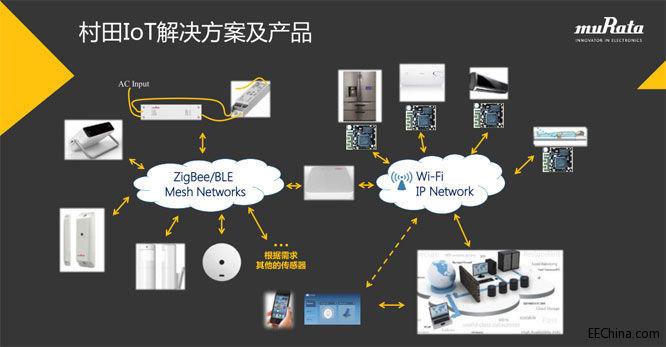 村田制作所智能照明解决方案的原理及应用案例