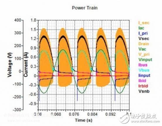 LED智能照明电源系统设计方案