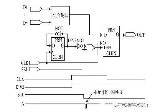 数字电路原理解析