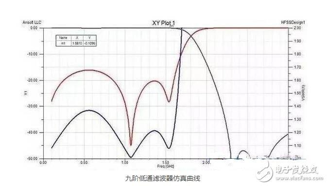 电源滤波器是由电容,电感和电阻组成的滤波电路.
