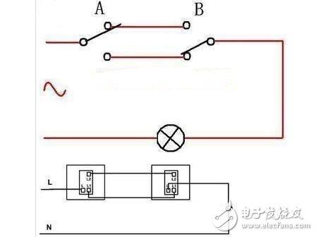 什么事并联接线法
