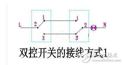 五孔插座接线全解析