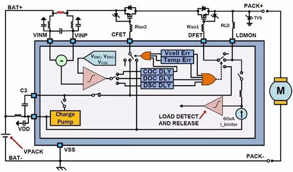 如何保护锂离子电池组