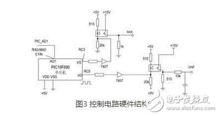 它结合专用集成触发芯片和数字触发器的优点