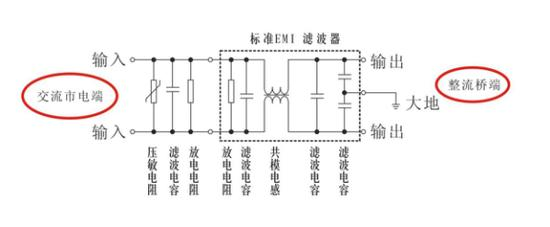 解析:锂电池充电爆炸主要的根源