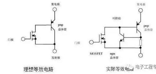 igbt器件的结构特点和工作原理_气缸的工作原理和特点