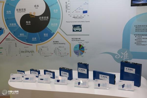 新能源汽车动力电池相关政策一览