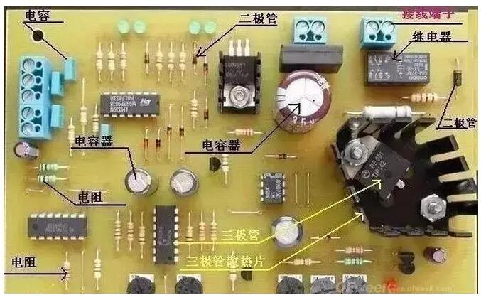 电子工程师必备基础知识:   电阻通常都采用色环标示法。色标法就是用棕、红、橙、黄、绿、兰、紫、灰、白、黑十种颜色代表1234567890十个阿拉伯数字,金、银两种颜色代表倍率0.1、0.01或误差5%、10%.套件中附有颜色样本的实物和多款色环电阻常见的四道色环要读取三位有效数字,一二位表示有效数,第三位表示倍率。例:黄紫红金,三位有效数为472,表示47乘以102(或加两个0)等于4700,即4.