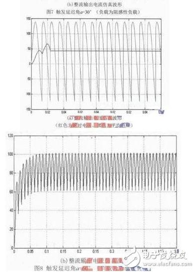 桥式全波整流滤波_单相桥式整流在MATLAB仿真波形图,以及原理分析-设计应用-维库 ...