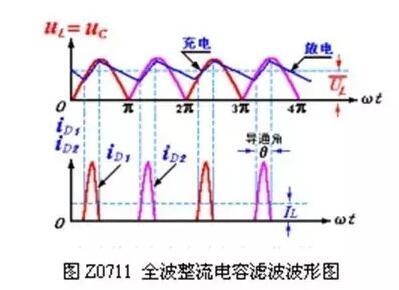 【图】一文了解四种常见滤波电路滤波器电路