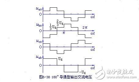 三相串联电感式逆变器电路图,特点,换流过程及输出电压波形与数量的