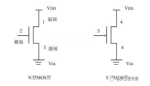 MOS管构成的基本门逻辑电路