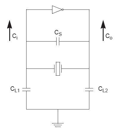 负载电容C1/C2