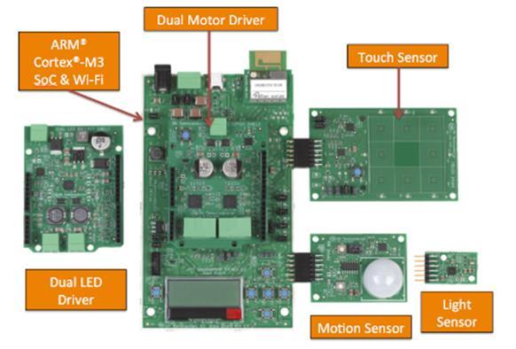 物联网IoT开发的模块化方案