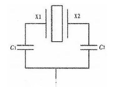 dsp航姿信号模拟器电路设计详解
