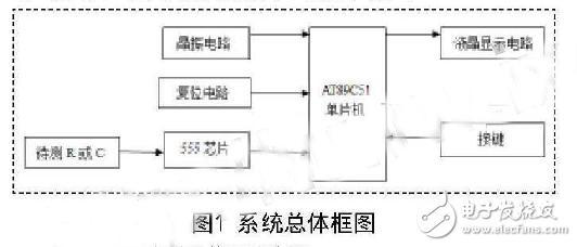 数显式电阻及电容测量系统设计方案