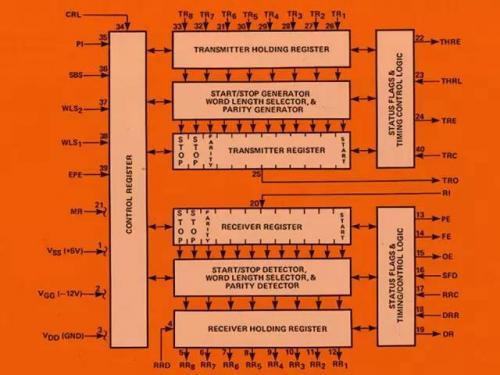 宽带4根线接线图