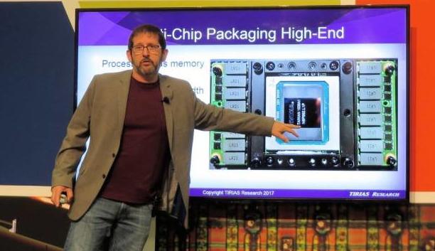 没有它 芯片设计创新该如何继续?