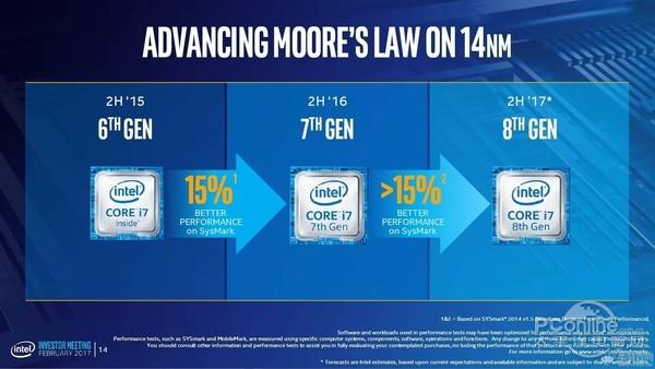 英特尔8代酷睿i7低压处理器实测:14nm四核心八线程 比7代U更具性价比