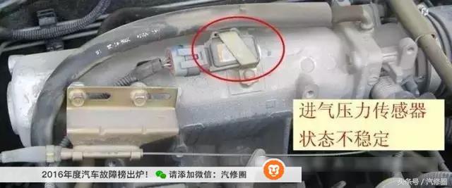 常用汽车传感器作用总结