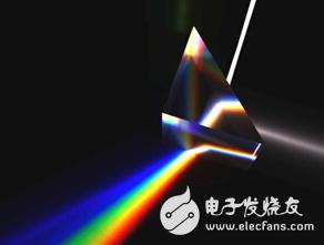LED一文带你了解十大LED照明质量指标(图文)