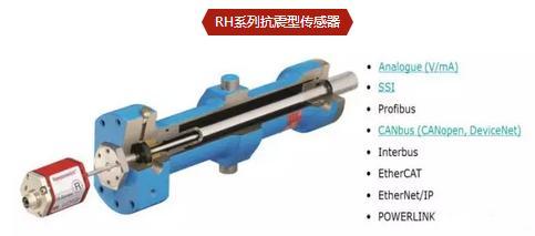 MTS传感器在单缸液压圆锥破碎机上的应用