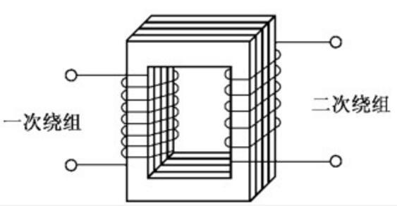 解析变压器基本工作原理