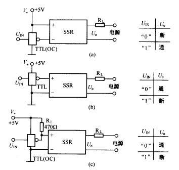 固态继电器(ssr)的控制和驱动方法有哪些?