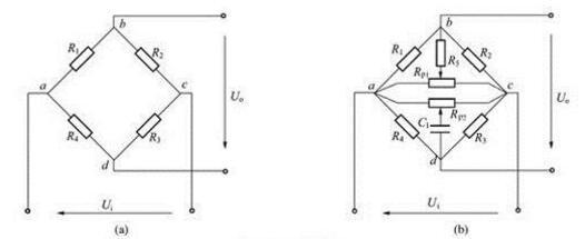 应变式电阻传感器原理和测量电路详析