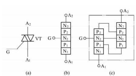 双向晶闸管正,反两个方向都能控制导通,且触发电路简单,工作稳定,所以