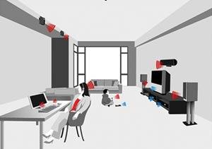 消费电子射频(RF4CE)协议标准介绍
