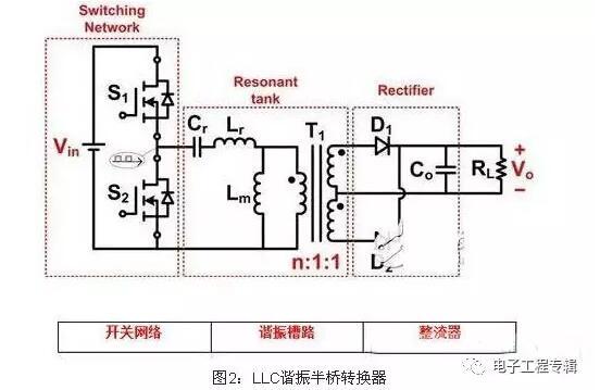 电源电路 >> 电源谐振半桥转换电路详解      和传统脉宽调制(pwm)