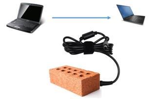 納微半導體:通過GaN功率IC兼得高速率和高效率