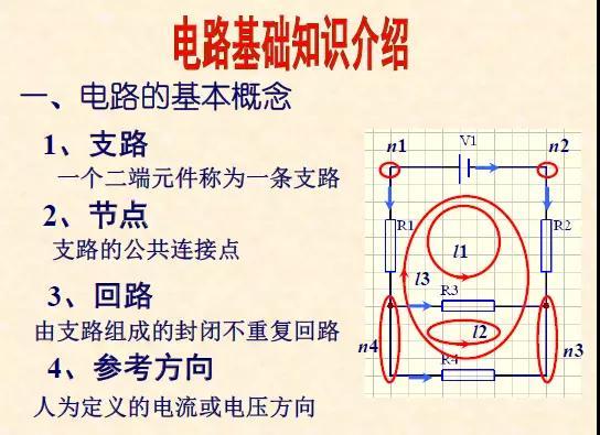 12张图读模电、数电必备的电路基础知识