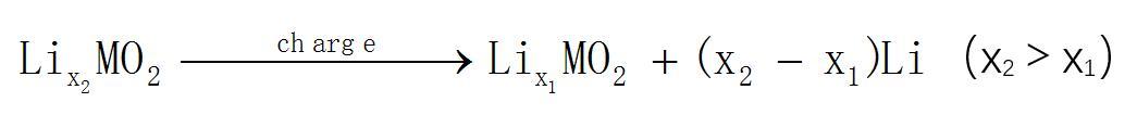 第一性原理计算在锂离子电池领域的应用盘点