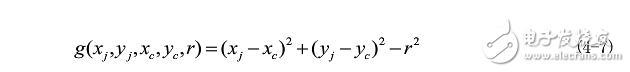 虹膜识别原理及算法