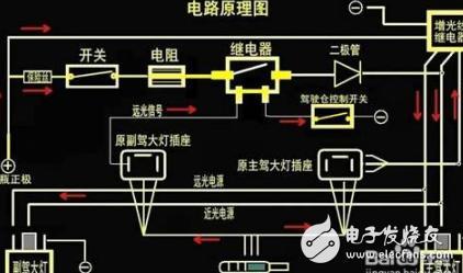 如何判断汽车电路是否短路