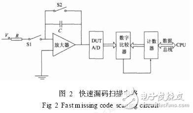 """若相等,则由数字比较电路产生一个脉冲,使计数器自动""""加1""""."""