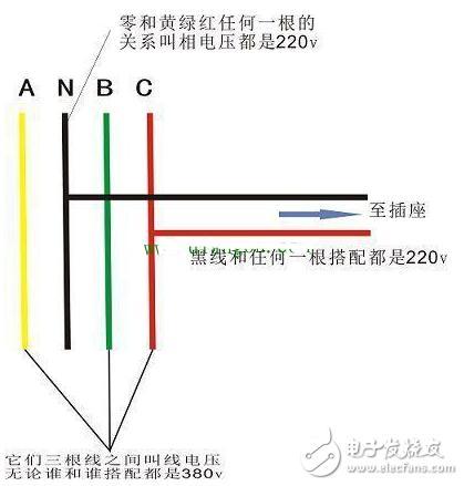 解答零线与地线之间220V电压的由来