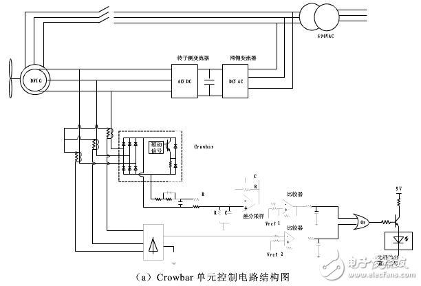 双馈系统crowbar电路设计