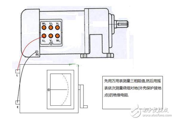 三相异步电动机绝缘电阻测量要求及方案