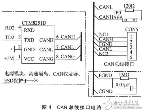 can总线结构和原理