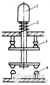 行程开关的组成结构分类