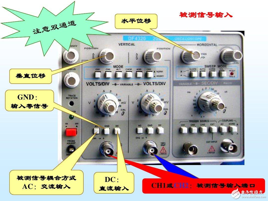 示波器使用方法和步骤及相关注意事项