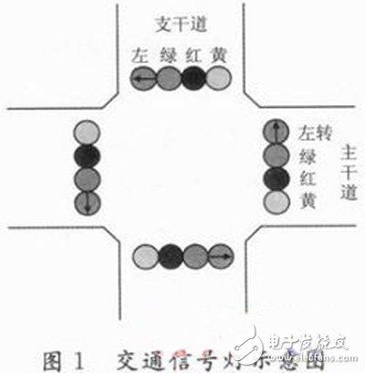 利用FPGA进行交通信号灯控制系统的设计