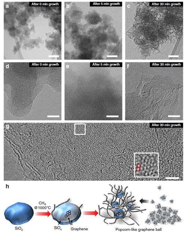 石墨烯材料在锂电池负极应用技术解析