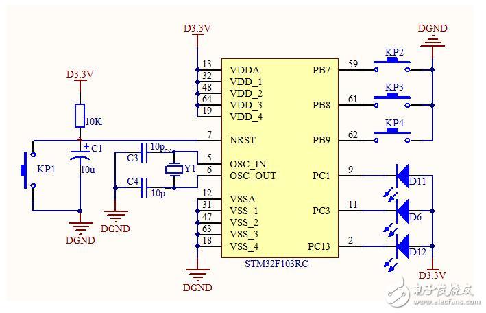STM32-基本定时器TIM6-TIM7基本定时功能